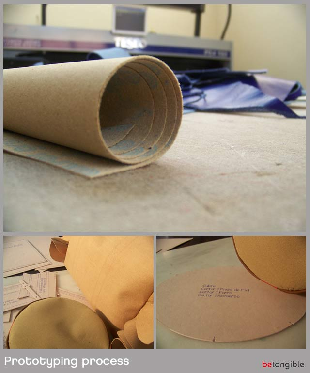 prototypig process 2 Prototyping and Sampling… A key phase for leather accessories designers
